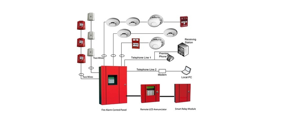 Conventional Fire Alarm System Addressable Fire Alarm System