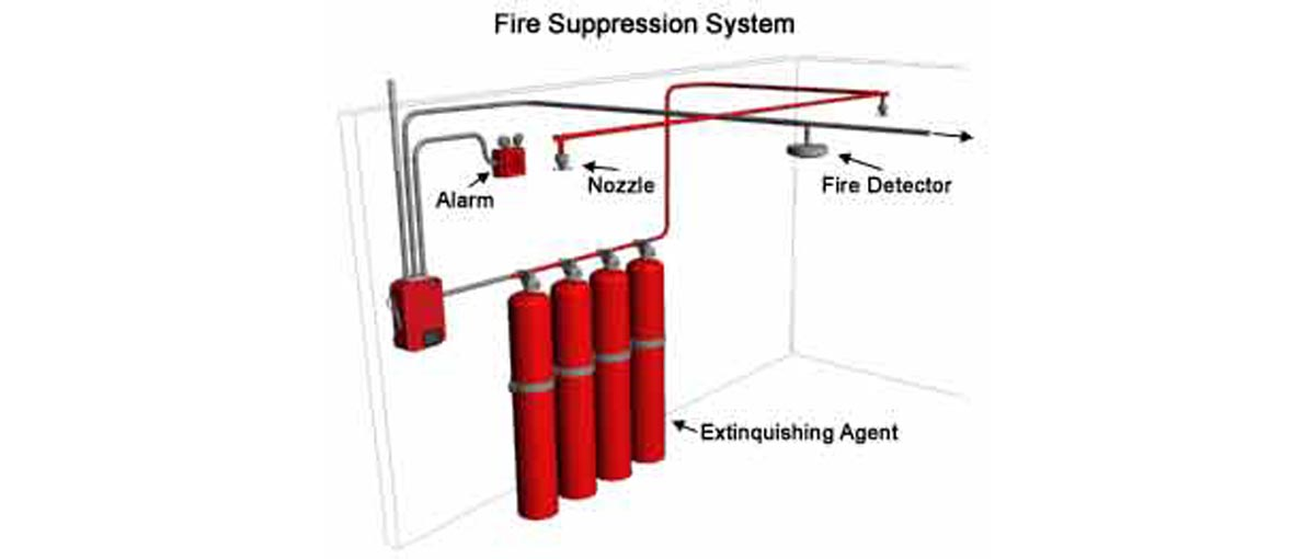 Fm 200 Fire Suppression Systems Suppliers In Pune Co2